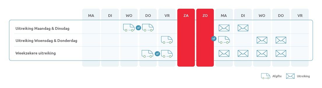 Weekplanning NL 2020