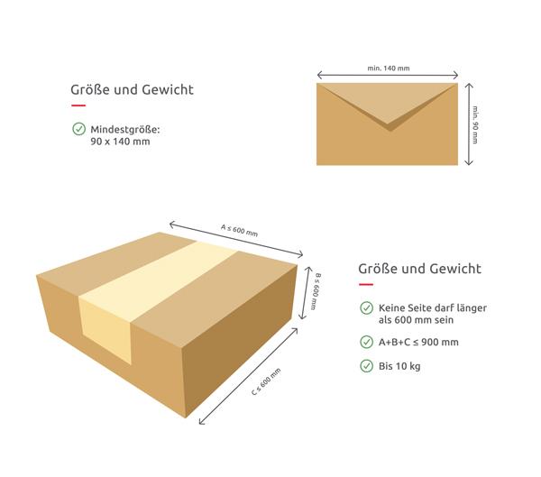 Vorgaben für Größe und Gewicht