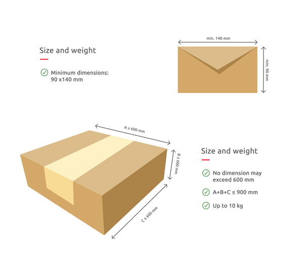 Maximum size and weight for International Registered Mail